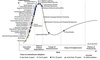 Gartner's 2016 Hype Cycle for Emerging Technologies Identifies three key trends