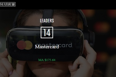 Embedding Tech in Every Conceivable Device: Mastercard Debuts on First Fortune Future 50