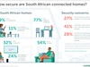 How secure are South Africa's connected homes?