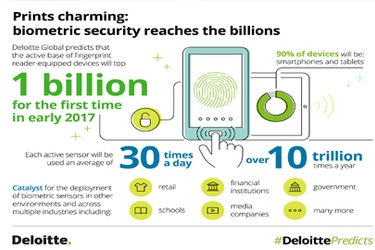 Deloitte Africa: Machine learning, autonomous braking to expand, helping to transform society