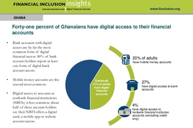 Ghanaian market catches up with mobile financial services