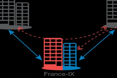France-IX supports launch of first neutral IXP in Morocco
