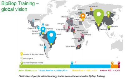 Schneider electric trains 50 000 in energy management schneider electric biztechafrica press - Schneider electric india offices ...