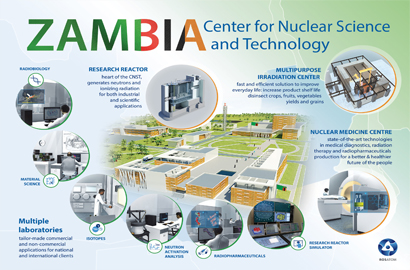 Zambia Center for Nuclear Science and Technology premiered at largest Zambia trade show