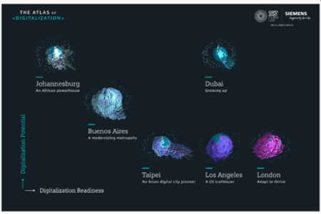 Siemens launches Atlas of Digitalization to measure readiness and potential for City 4.0
