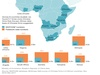 McKinsey: China big in Africa