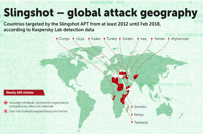 Africa & Middle East: Slingshot, the spy that came in from the router